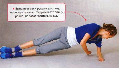 Упражнение планка: правила и варианты (ФОТО - Живи